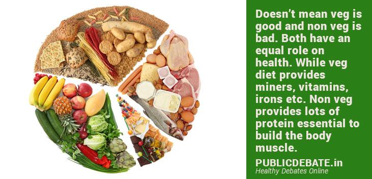 Vegetarian Vs Non Vegetarian What Is Good For You Public Debate