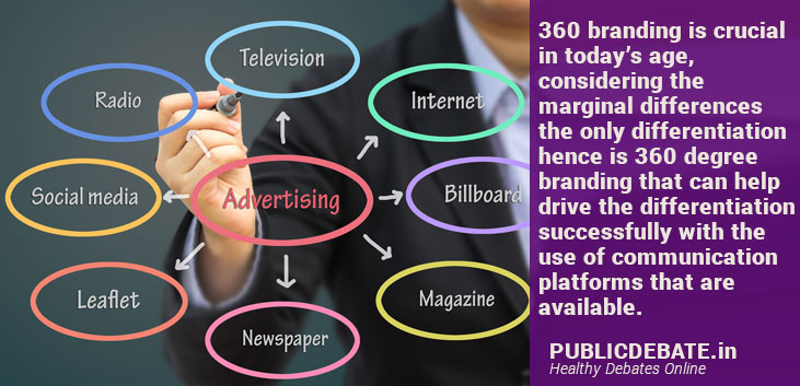 What does 360 degree branding means?